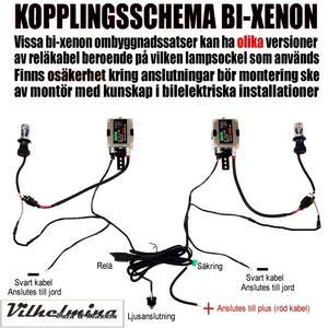 Inkopplingsschema Bixenon
